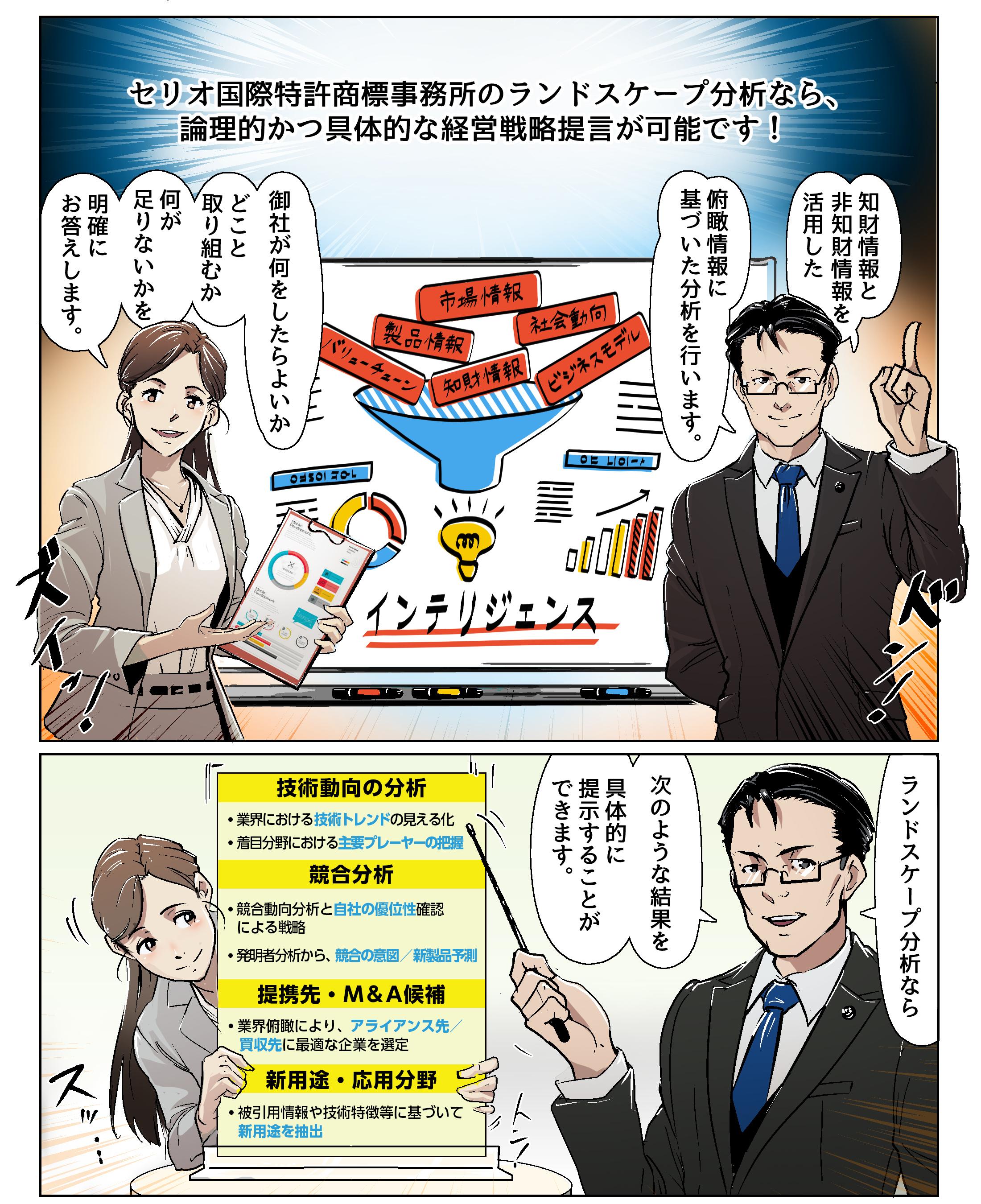 特許のランドスケープ活用漫画②