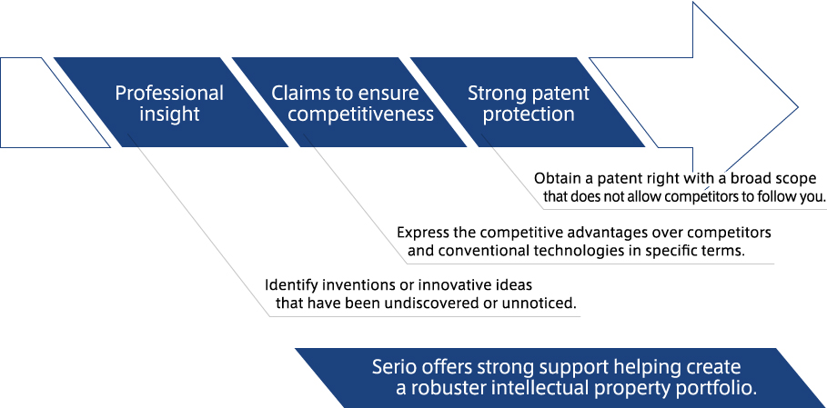 a critique of strong patent protection A cross-country analysis of pharmaceutical patent protection required in patents helps this activity the review of economics strong patent protection may.